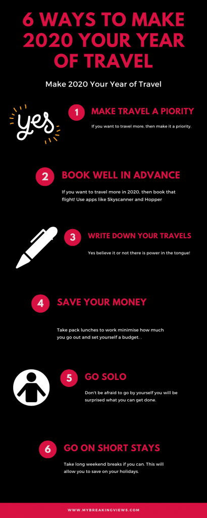 Infographics on how to make 2020 your year of travel